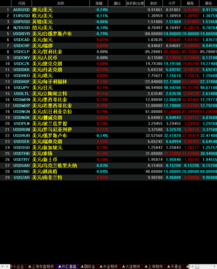 外汇直盘截图20130712100414.png