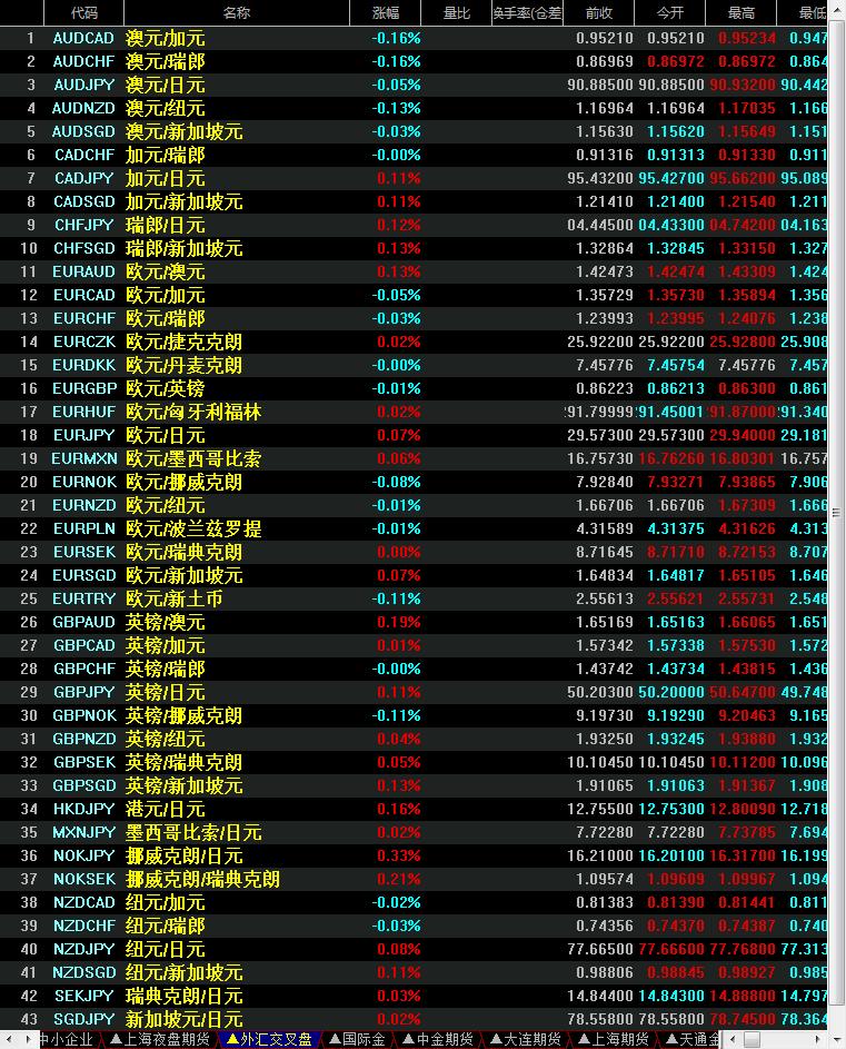 外汇交叉截图20130712100442.png